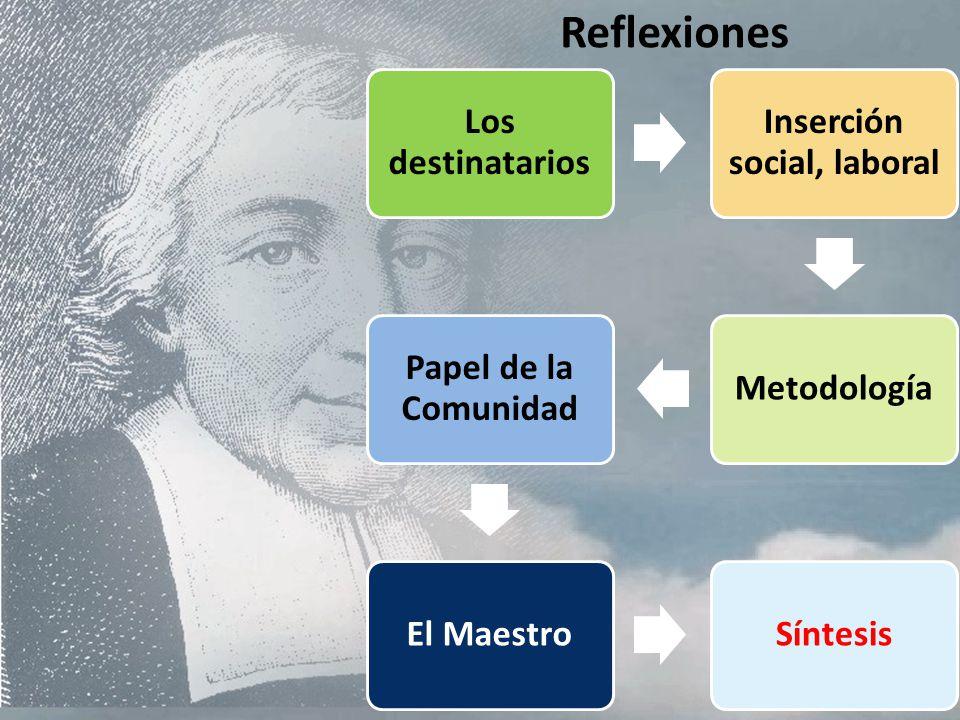 Los destinatarios Inserción social, laboral Metodología Papel de la Comunidad El MaestroSíntesis Reflexiones
