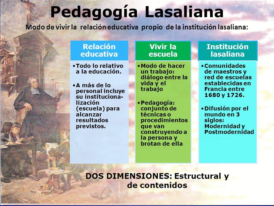 Pedagogía Lasaliana Modo de vivir la relación educativa propio de la institución lasaliana: Relación educativa Todo lo relativo a la educación.