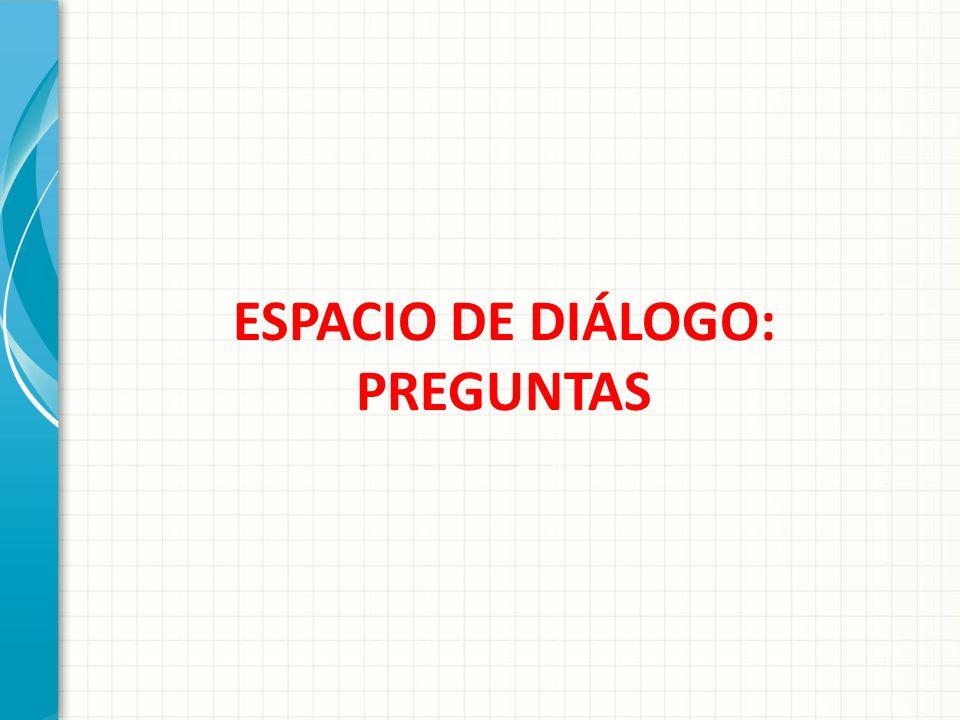 ESPACIO DE DIÁLOGO: PREGUNTAS