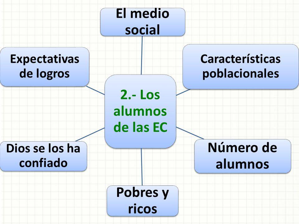 2.- Los alumnos de las EC El medio social Características poblacionales Número de alumnos Pobres y ricos Dios se los ha confiado Expectativas de logro