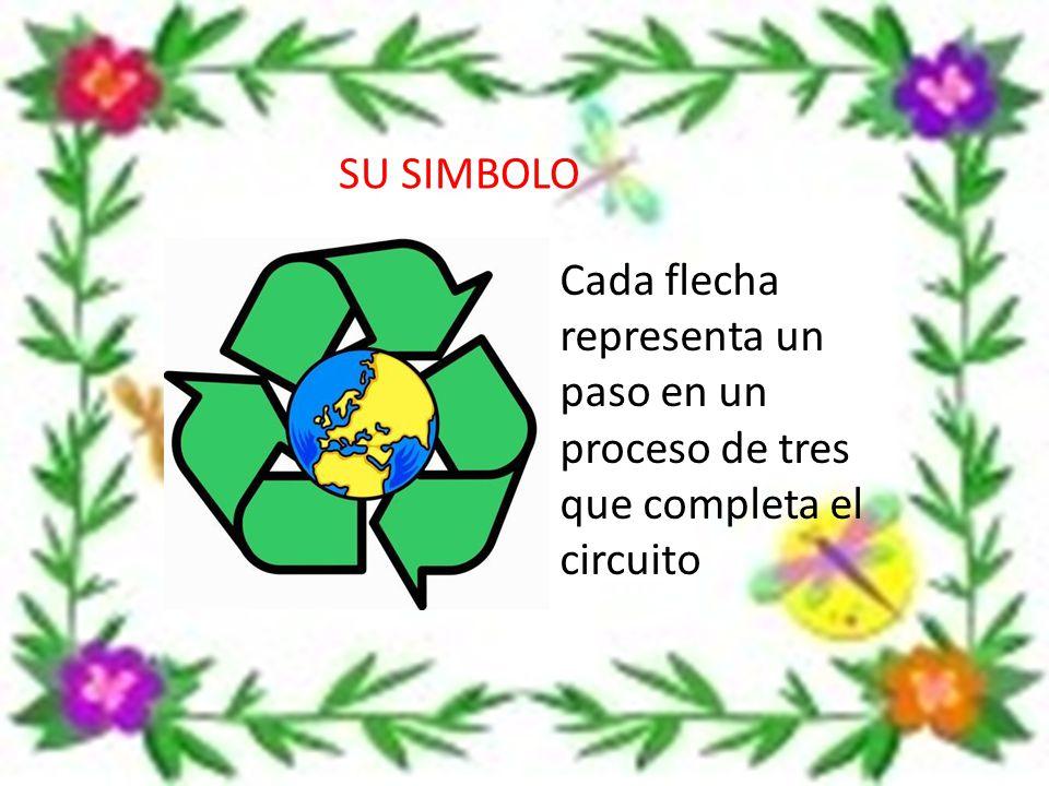 IMPORTANCIA DEL RECICLAJE · Ahorro de energía. · Ahorro de recursos naturales. · Disminución de residuos que hay que eliminar. · Protección del medio