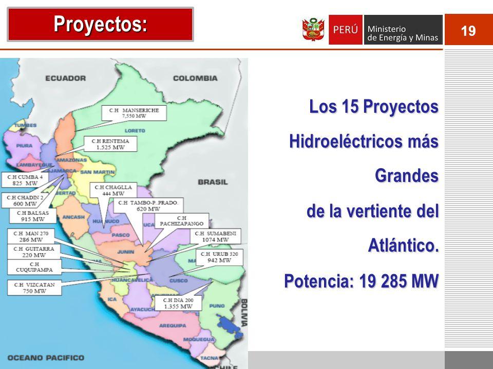 19 Los 15 Proyectos Hidroeléctricos más Grandes de la vertiente del Atlántico. Potencia: 19 285 MW Proyectos: