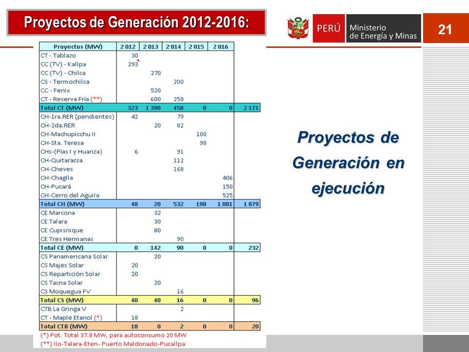 21 Proyectos de Generación en ejecución Proyectos de Generación 2012-2016: