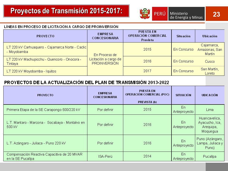 23 Proyectos de Transmisión 2015-2017: