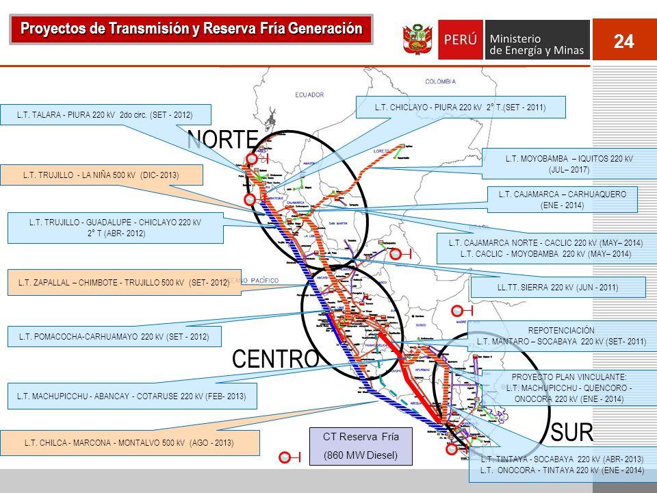 24 CENTRO SUR LL.TT. SIERRA 220 kV (JUN - 2011) L.T. CHILCA - MARCONA - MONTALVO 500 kV (AGO - 2013) PROYECTO PLAN VINCULANTE: L.T. MACHUPICCHU - QUEN