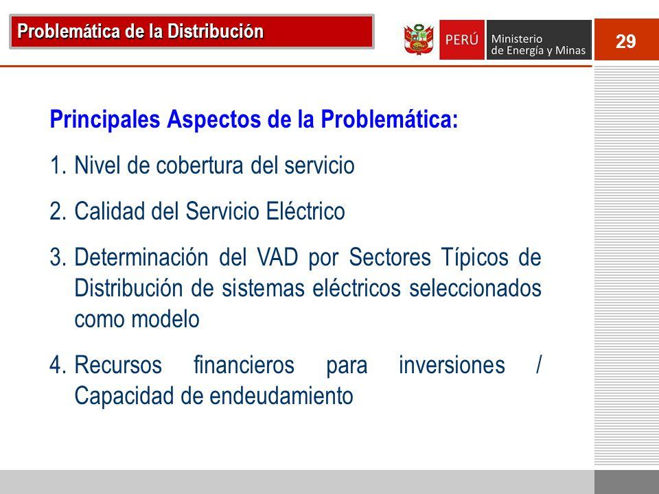 29 Problemática de la Distribución Principales Aspectos de la Problemática: 1.Nivel de cobertura del servicio 2.Calidad del Servicio Eléctrico 3.Deter