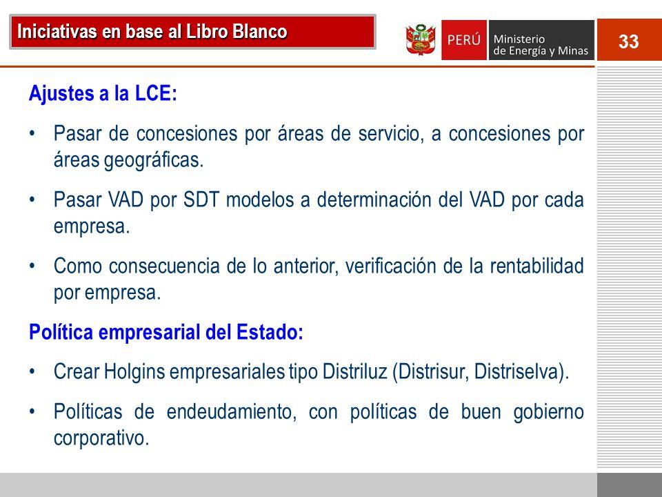 33 Iniciativas en base al Libro Blanco Ajustes a la LCE: Pasar de concesiones por áreas de servicio, a concesiones por áreas geográficas. Pasar VAD po