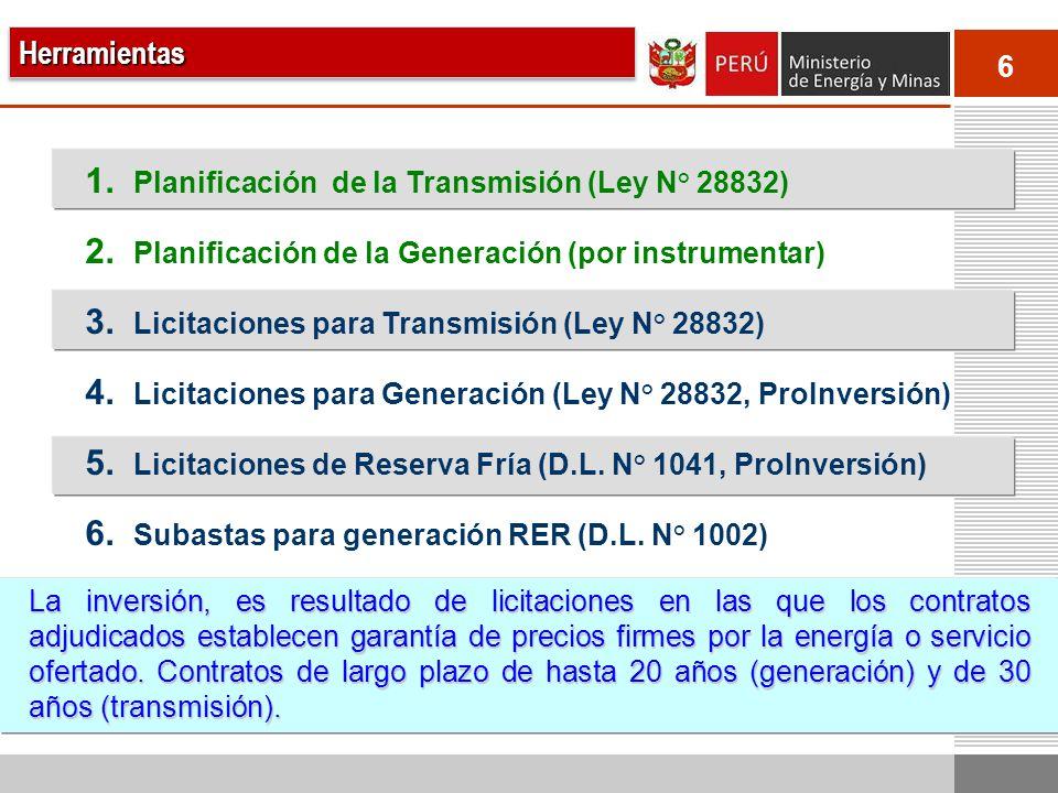 7 http://www.minem.gob.pe/ Consumida 29,3 TWh de Electricidad Consumida Consumido 172 Mil Barriles por Día de Combustible Consumido 72 Mil Barriles por Día de Petróleo Producido 85 Mil Barriles por Día de Líquidos del GN Producido 700 Millones de Pies Cúbicos de GN Producido 33,7 TWh de Electricidad Producida Perú al 2010 19.6 TWh (58%) Hidroeléctrica 500 TJ/D de GN Consumido en el Perú 30 Millones de Habitantes 400 Mil Millones de Nuevos Soles (140 Mil Millones de US$) de PBI 7.5 Millones de Viviendas 5.5 Millones de Viviendas con Electricidad 1.7 Millones de Vehículos 90% Veámoslo en una unidad común de energía … >>>