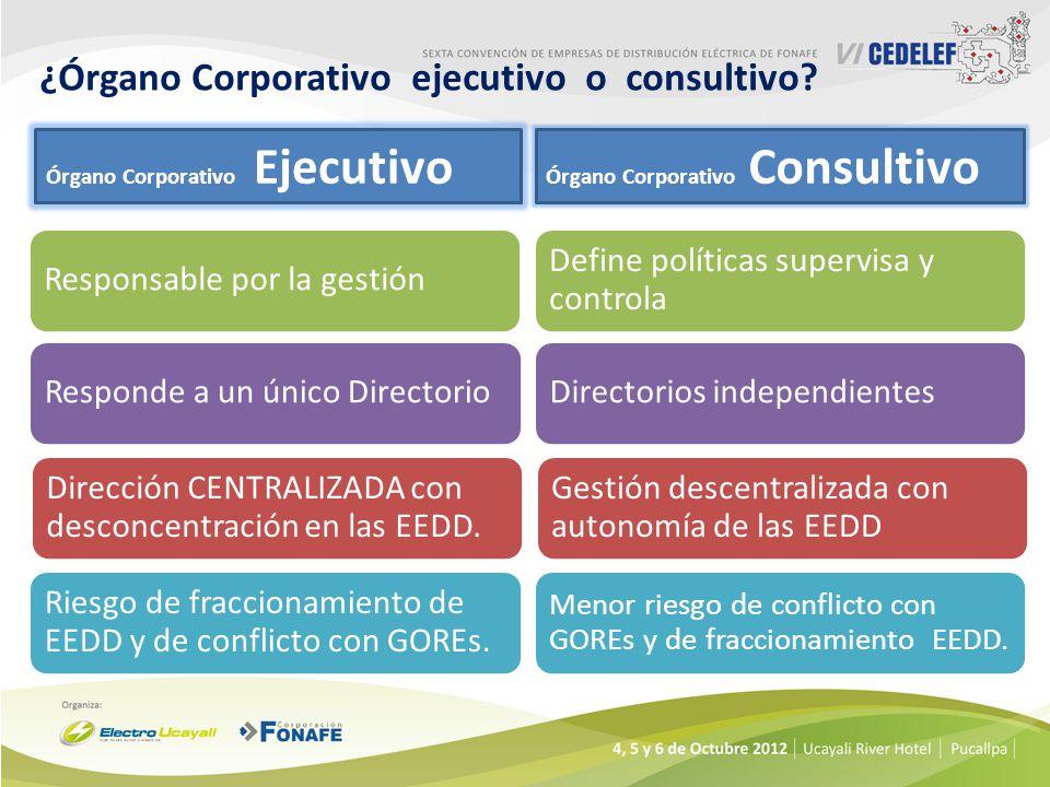 ¿Órgano Corporativo ejecutivo o consultivo.