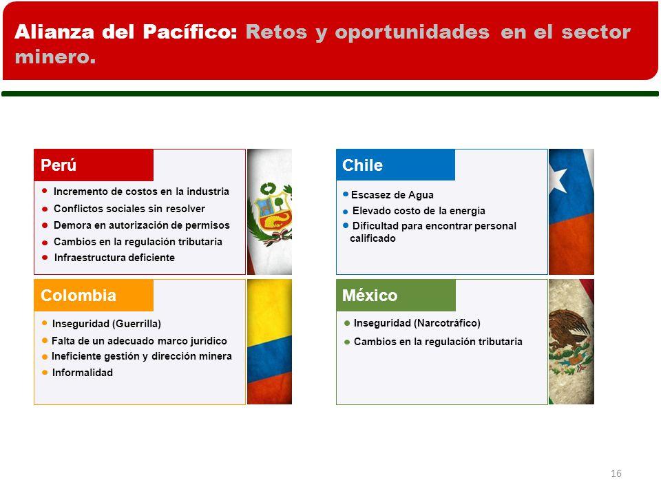 Demora en autorización de permisos Conflictos sociales sin resolver Incremento de costos en la industria Inseguridad (Narcotráfico) Escasez de Agua Chile México Perú Falta de un adecuado marco jurídico Inseguridad (Guerrilla) Colombia 16 Alianza del Pacífico: Retos y oportunidades en el sector minero.