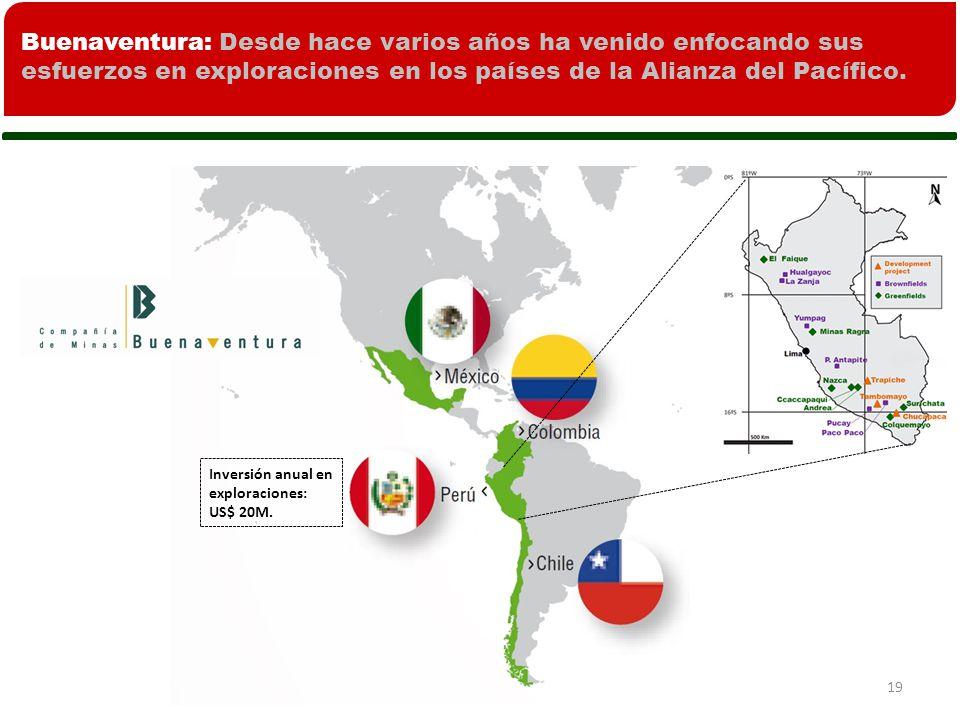 19 Buenaventura: Desde hace varios años ha venido enfocando sus esfuerzos en exploraciones en los países de la Alianza del Pacífico.