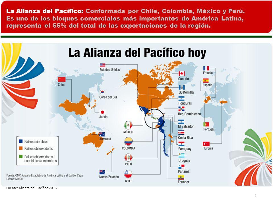 La Alianza del Pacífico: Conformada por Chile, Colombia, México y Perú.
