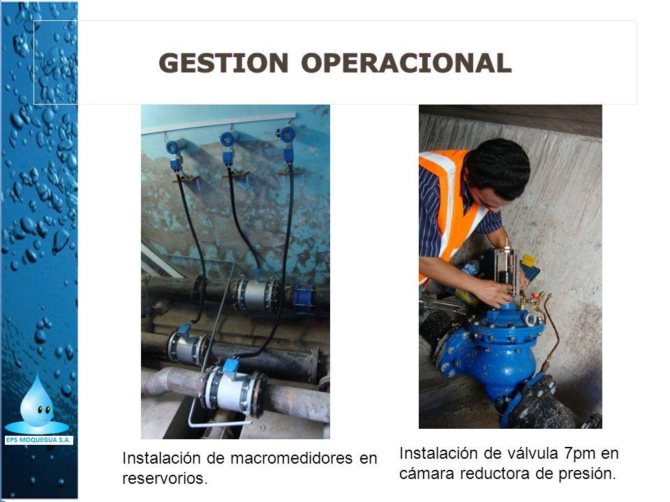 Instalación de macromedidores en reservorios. Instalación de válvula 7pm en cámara reductora de presión.