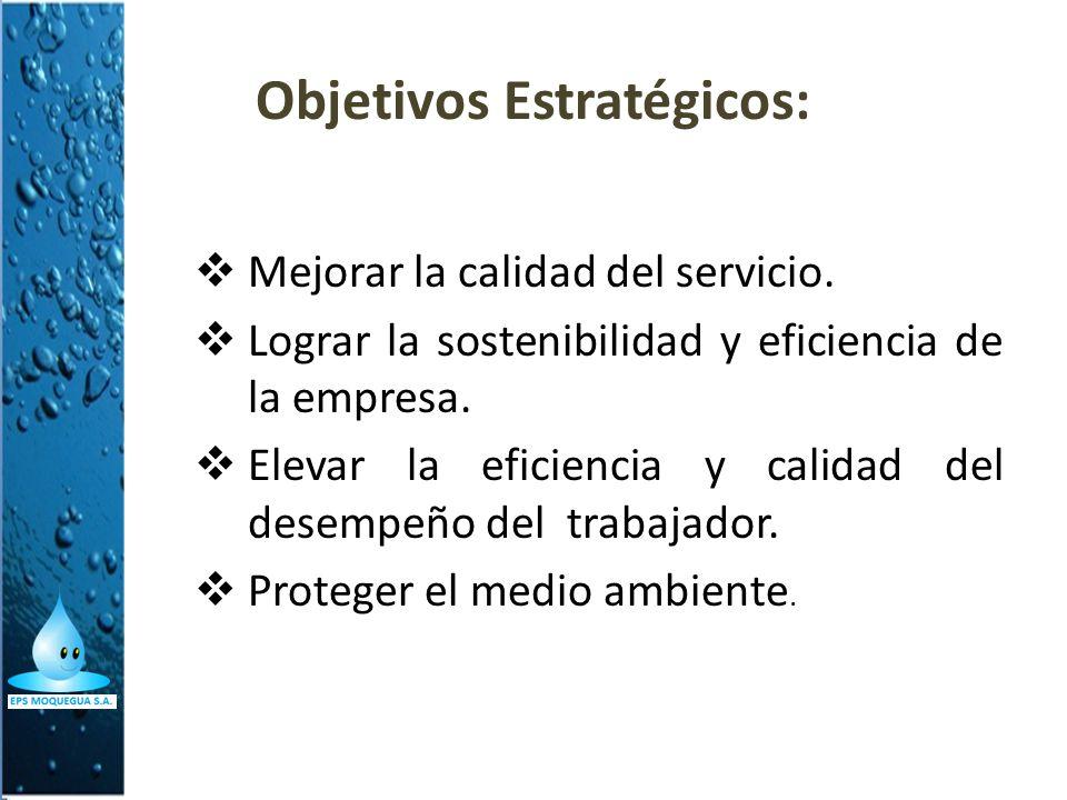 Objetivos Estratégicos: Mejorar la calidad del servicio. Lograr la sostenibilidad y eficiencia de la empresa. Elevar la eficiencia y calidad del desem