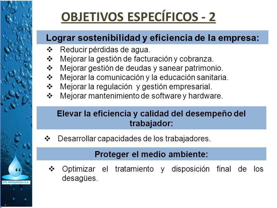 OBJETIVOS ESPECÍFICOS - 2 Lograr sostenibilidad y eficiencia de la empresa: Reducir pérdidas de agua. Mejorar la gestión de facturación y cobranza. Me
