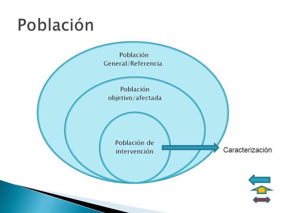 Población General/Referencia Población objetivo/afectada Población de intervención Caracterización