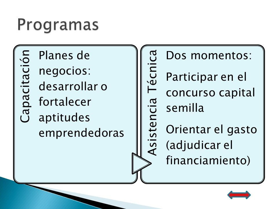 Capacitación Planes de negocios: desarrollar o fortalecer aptitudes emprendedoras Asistencia Técnica Dos momentos: Participar en el concurso capital s