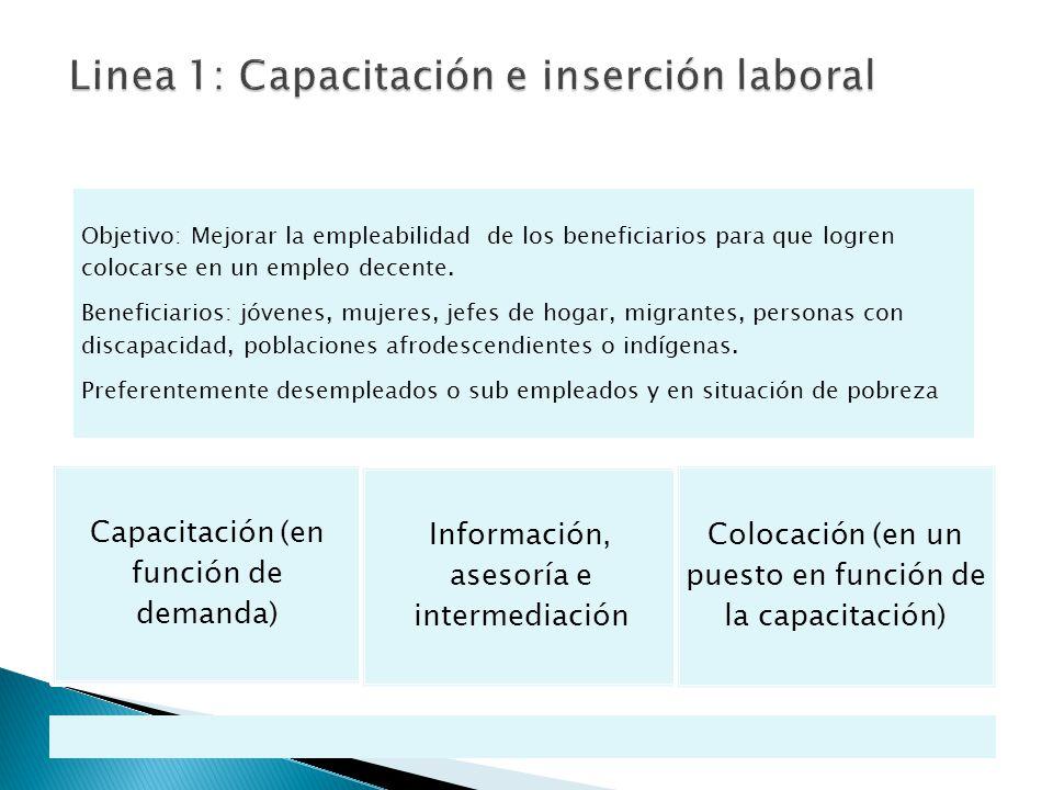 Objetivo: Mejorar la empleabilidad de los beneficiarios para que logren colocarse en un empleo decente. Beneficiarios: jóvenes, mujeres, jefes de hoga