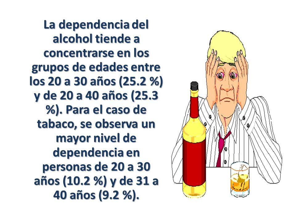 La dependencia del alcohol tiende a concentrarse en los grupos de edades entre los 20 a 30 años (25.2 %) y de 20 a 40 años (25.3 %). Para el caso de t