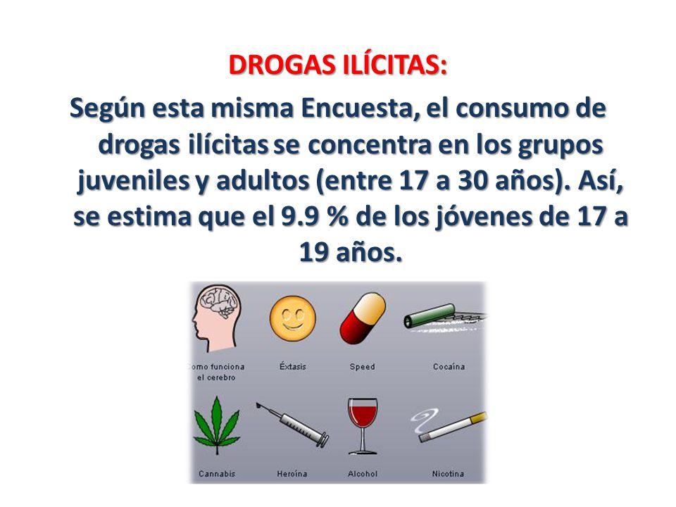 DROGAS ILÍCITAS: Según esta misma Encuesta, el consumo de drogas ilícitas se concentra en los grupos juveniles y adultos (entre 17 a 30 años). Así, se