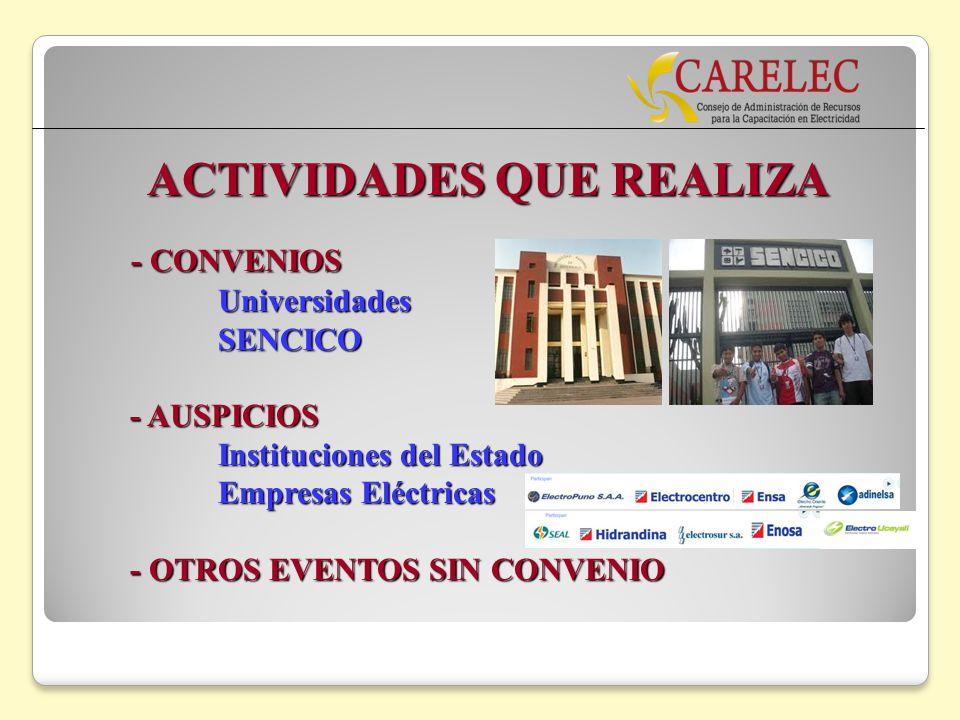 ACTIVIDADES QUE REALIZA - CONVENIOS - CONVENIOSUniversidadesSENCICO - AUSPICIOS - AUSPICIOS Instituciones del Estado Empresas Eléctricas - OTROS EVENT