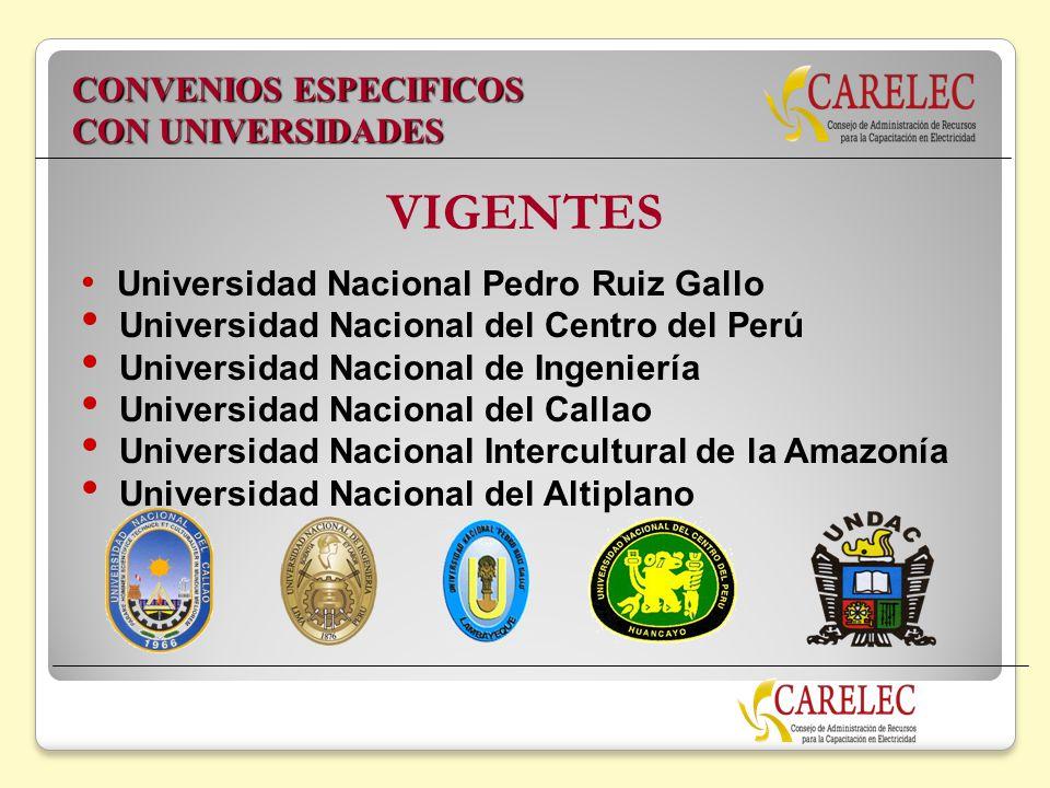 VIGENTES Universidad Nacional Pedro Ruiz Gallo Universidad Nacional del Centro del Perú Universidad Nacional de Ingeniería Universidad Nacional del Ca