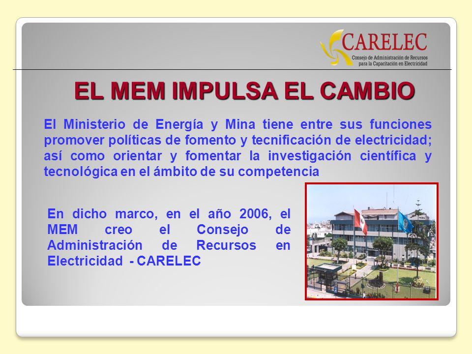 EL MEM IMPULSA EL CAMBIO El Ministerio de Energía y Mina tiene entre sus funciones promover políticas de fomento y tecnificación de electricidad; así