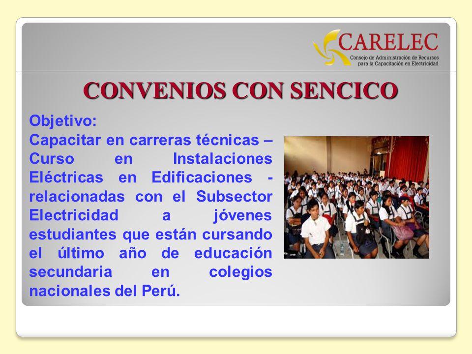 CONVENIOS CON SENCICO Objetivo: Capacitar en carreras técnicas – Curso en Instalaciones Eléctricas en Edificaciones - relacionadas con el Subsector El