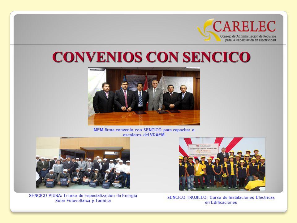 CONVENIOS CON SENCICO MEM firma convenio con SENCICO para capacitar a escolares del VRAEM SENCICO PIURA: I curso de Especialización de Energía Solar F