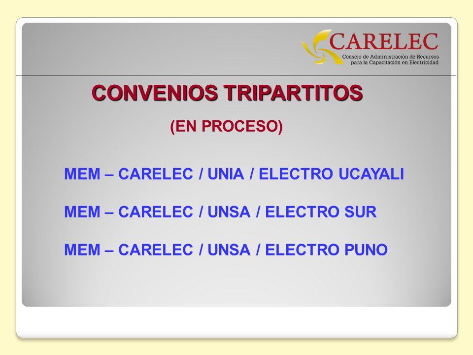 CONVENIOS TRIPARTITOS (EN PROCESO) MEM – CARELEC / UNIA / ELECTRO UCAYALI MEM – CARELEC / UNSA / ELECTRO SUR MEM – CARELEC / UNSA / ELECTRO PUNO