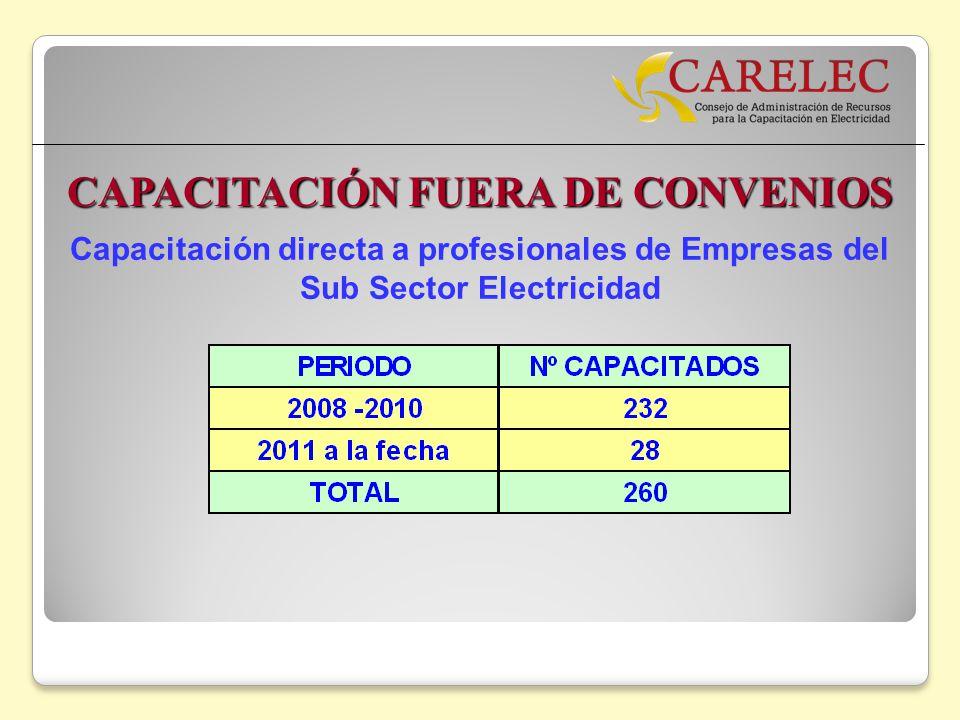 CAPACITACIÓN FUERA DE CONVENIOS Capacitación directa a profesionales de Empresas del Sub Sector Electricidad
