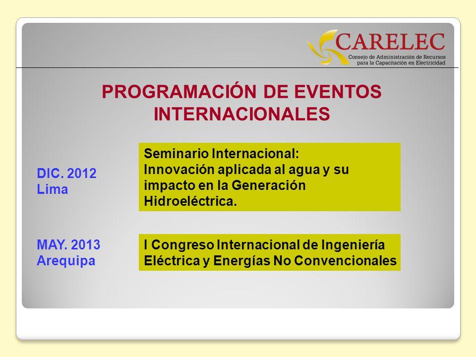 PROGRAMACIÓN DE EVENTOS INTERNACIONALES Seminario Internacional: Innovación aplicada al agua y su impacto en la Generación Hidroeléctrica. I Congreso