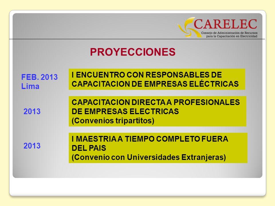 PROYECCIONES I ENCUENTRO CON RESPONSABLES DE CAPACITACION DE EMPRESAS ELÉCTRICAS I MAESTRIA A TIEMPO COMPLETO FUERA DEL PAIS (Convenio con Universidad