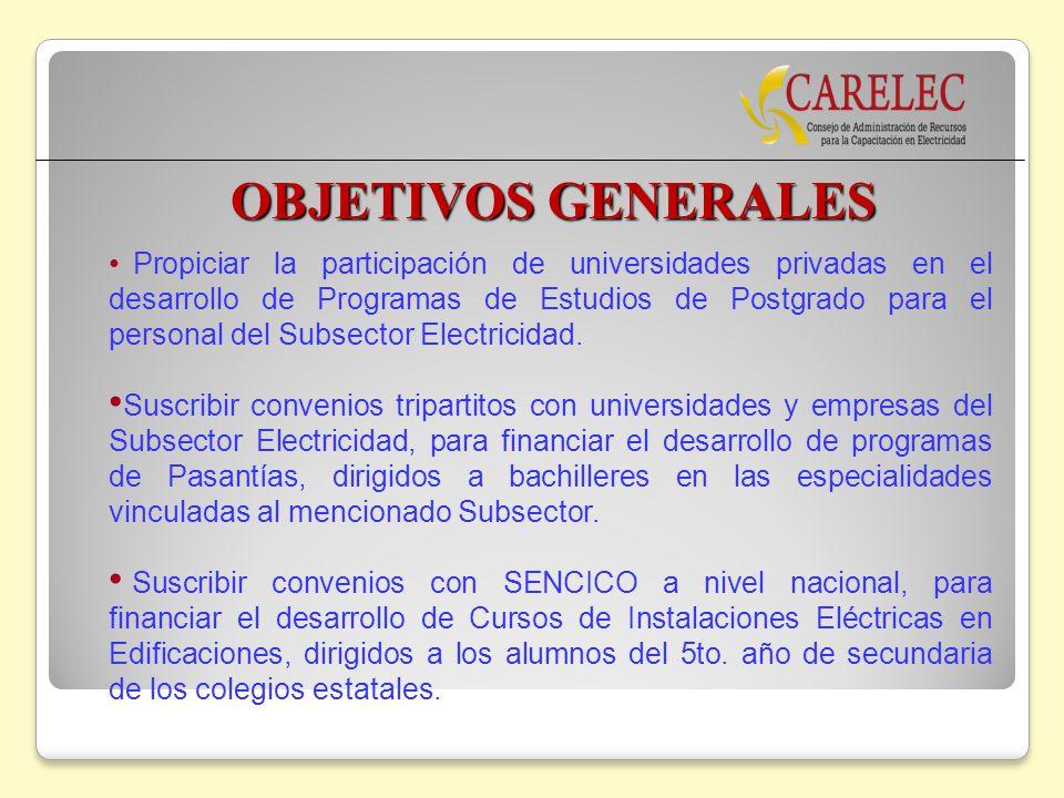 OBJETIVOS GENERALES Propiciar la participación de universidades privadas en el desarrollo de Programas de Estudios de Postgrado para el personal del S