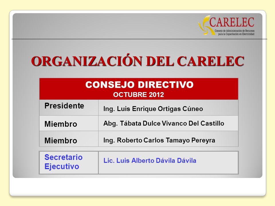 ORGANIZACIÓN DEL CARELEC CONSEJO DIRECTIVO OCTUBRE 2012 Presidente Ing. Luis Enrique Ortigas Cúneo Miembro Abg. Tábata Dulce Vivanco Del Castillo Miem