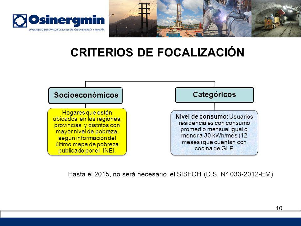10 Nivel de consumo: Usuarios residenciales con consumo promedio mensual igual o menor a 30 kWh/mes (12 meses) que cuentan con cocina de GLP Socioecon