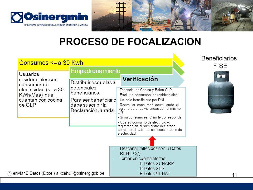 11 Consumos <= a 30 Kwh Usuarios residenciales con consumos de electricidad (<= a 30 KWh/Mes) que cuenten con cocina de GLP Empadronamiento Distribuir