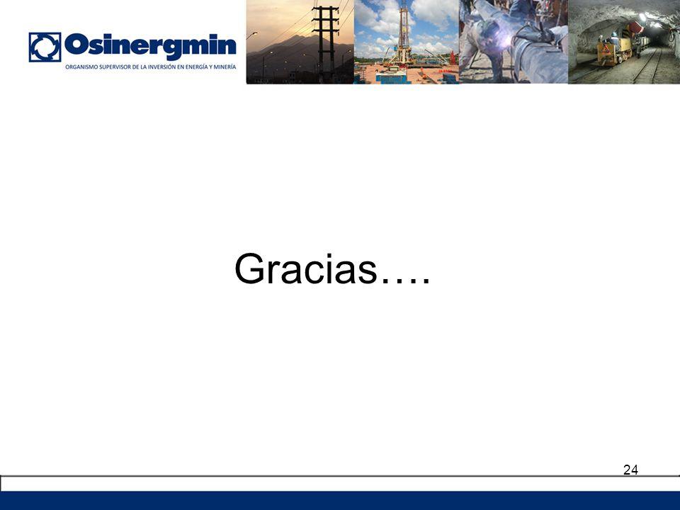 Gracias…. 24