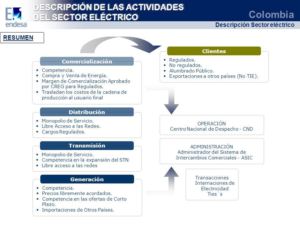 Colombia Descripción Sector eléctrico Regulados. No regulados. Alumbrado Público. Exportaciones a otros países (No TIE). Clientes Competencia. Compra