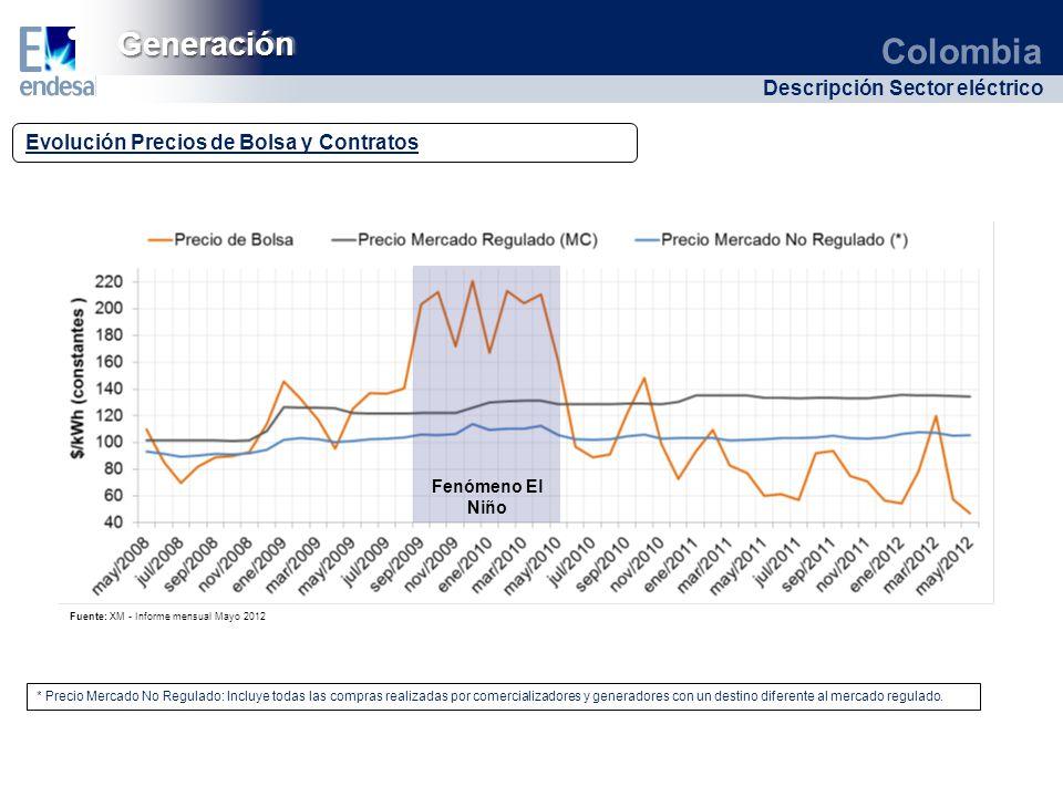 Colombia Descripción Sector eléctrico GeneraciónGeneración Evolución Precios de Bolsa y Contratos Fuente: XM - Informe mensual Mayo 2012 Fenómeno El N