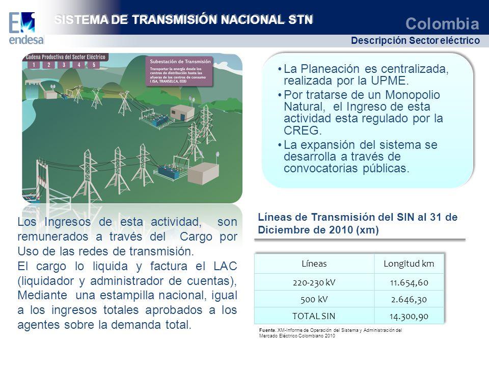 Colombia Descripción Sector eléctrico SISTEMA DE TRANSMISIÓN NACIONAL STN La Planeación es centralizada, realizada por la UPME. Por tratarse de un Mon