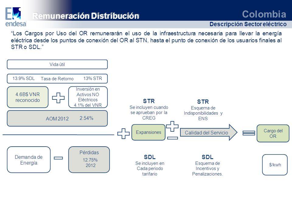 Colombia Descripción Sector eléctrico Los Cargos por Uso del OR remunerarán el uso de la infraestructura necesaria para llevar la energía eléctrica de