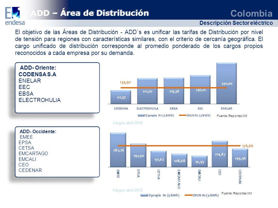 Colombia Descripción Sector eléctrico El objetivo de las Áreas de Distribución - ADD´s es unificar las tarifas de Distribución por nivel de tensión pa