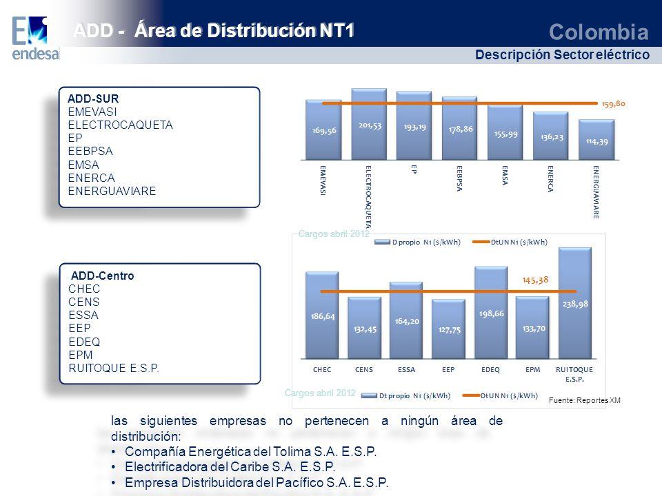 Colombia Descripción Sector eléctrico ADD-Centro CHEC CENS ESSA EEP EDEQ EPM RUITOQUE E.S.P. ADD-Centro CHEC CENS ESSA EEP EDEQ EPM RUITOQUE E.S.P. AD