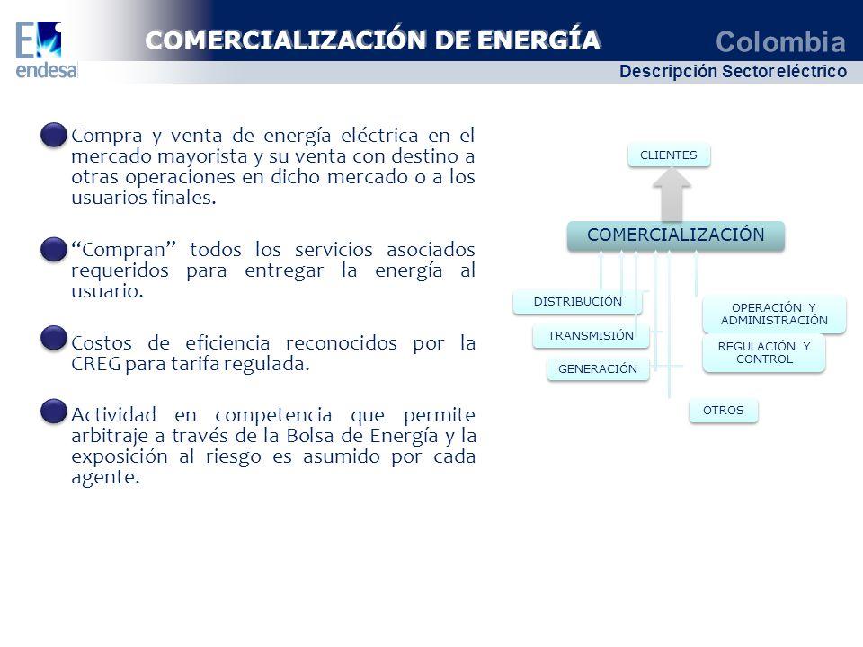 Colombia Descripción Sector eléctrico Compra y venta de energía eléctrica en el mercado mayorista y su venta con destino a otras operaciones en dicho
