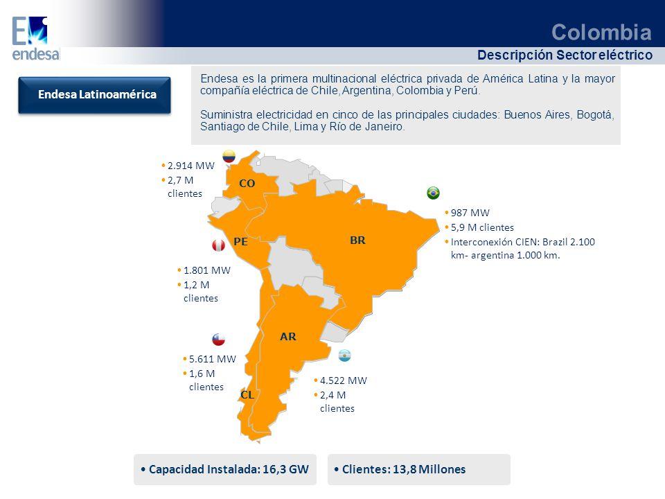 Colombia Descripción Sector eléctrico Endesa Latinoamérica BR AR CL PE CO 1.801 MW 1,2 M clientes 5.611 MW 1,6 M clientes 2.914 MW 2,7 M clientes 4.52