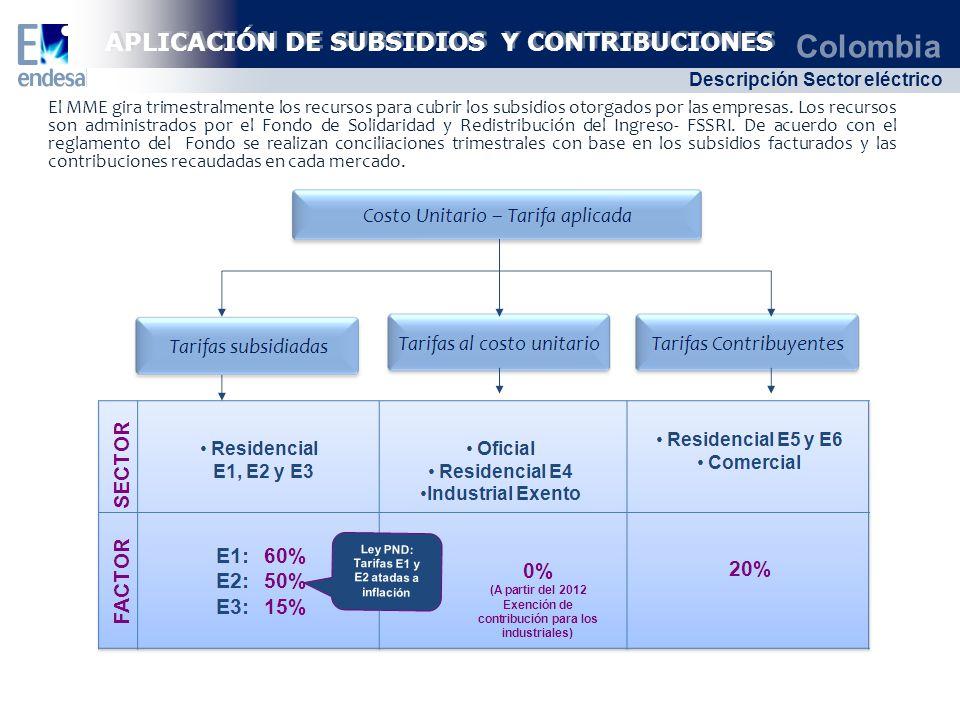 Colombia Descripción Sector eléctrico APLICACIÓN DE SUBSIDIOS Y CONTRIBUCIONES El MME gira trimestralmente los recursos para cubrir los subsidios otor