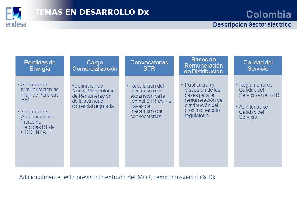 Colombia Descripción Sector eléctrico TEMAS EN DESARROLLO Dx