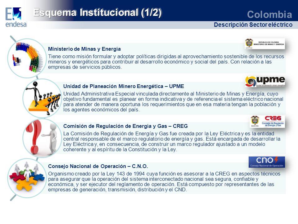 Colombia Descripción Sector eléctrico Esquema Institucional (1/2) Ministerio de Minas y Energía Tiene como misión formular y adoptar políticas dirigid