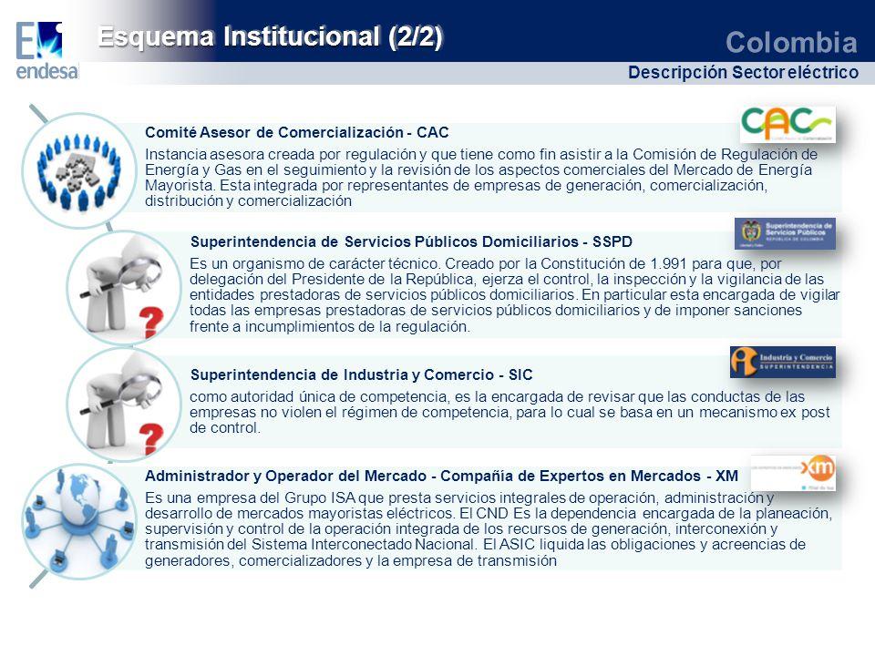 Colombia Descripción Sector eléctrico Esquema Institucional (2/2) Comité Asesor de Comercialización - CAC Instancia asesora creada por regulación y qu